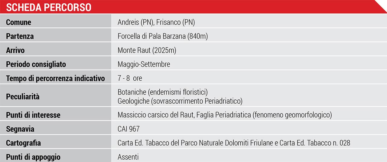 Forcella Capra - MonteRaut - scheda percorso