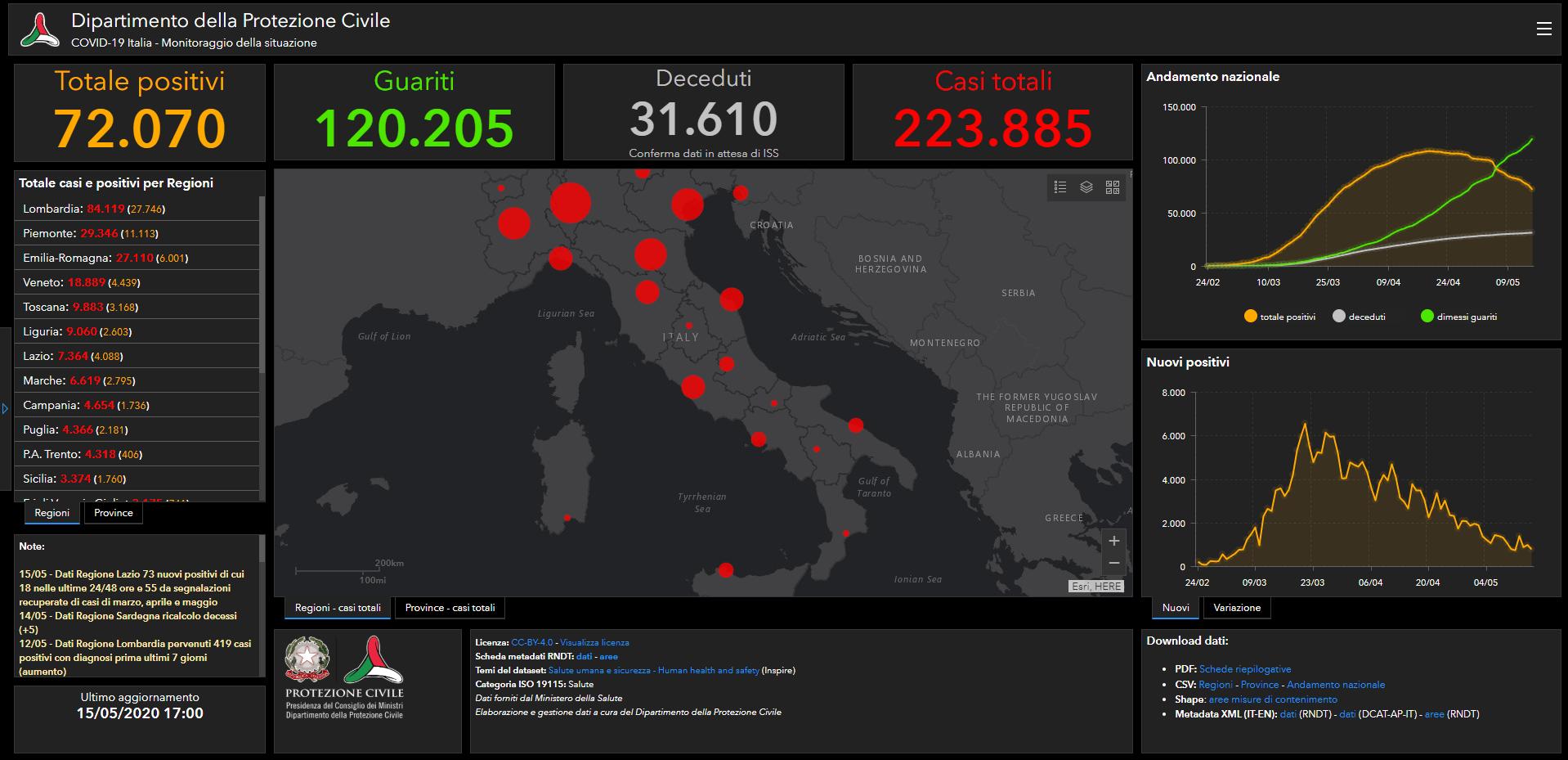 COVID-19 Italia - Monitoraggio della situazione
